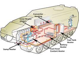 Webasto-winterisation-heating-systems-for-defence-vehicle